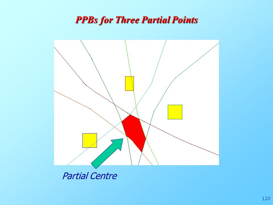 120 PPBs for Three Partial Points Partial Centre