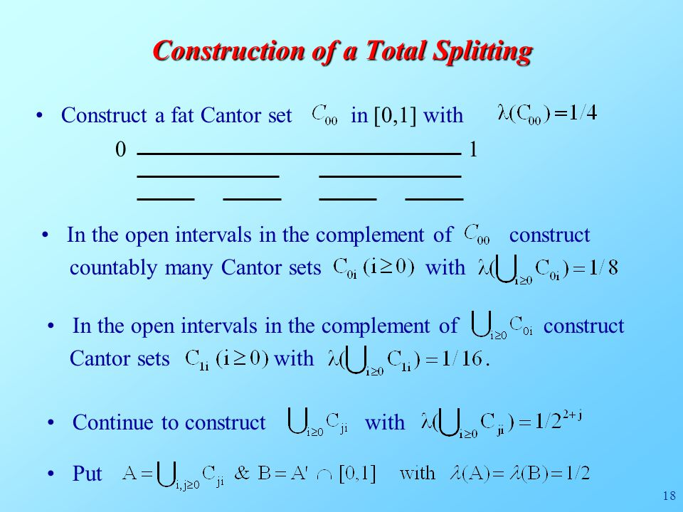 18 Construction of a Total Splitting Construct a fat Cantor set in [0,1] with 01 In the open intervals in the complement of construct countably many Cantor sets with In the open intervals in the complement of construct Cantor sets with.