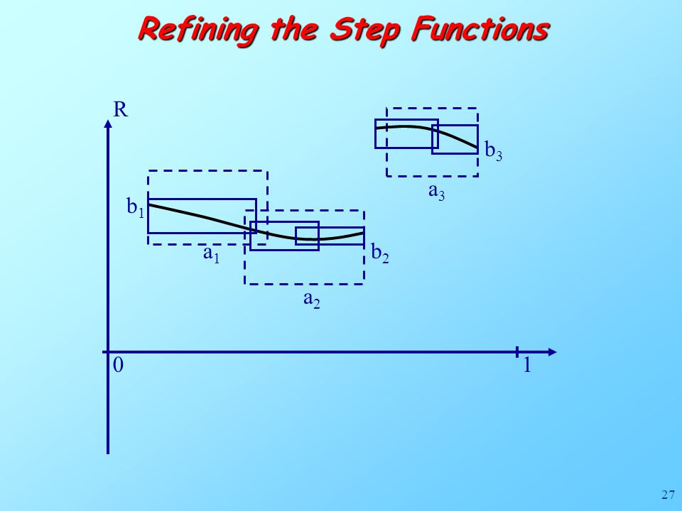 27 Refining the Step Functions 01 R b1b1 a3a3 a2a2 a1a1 b3b3 b2b2