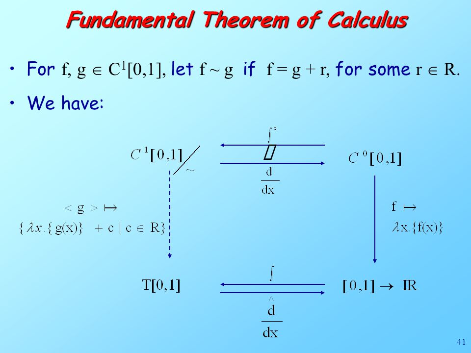 41 Fundamental Theorem of Calculus For f, g  C 1 [0,1], let f ~ g if f = g + r, for some r  R. We have: 