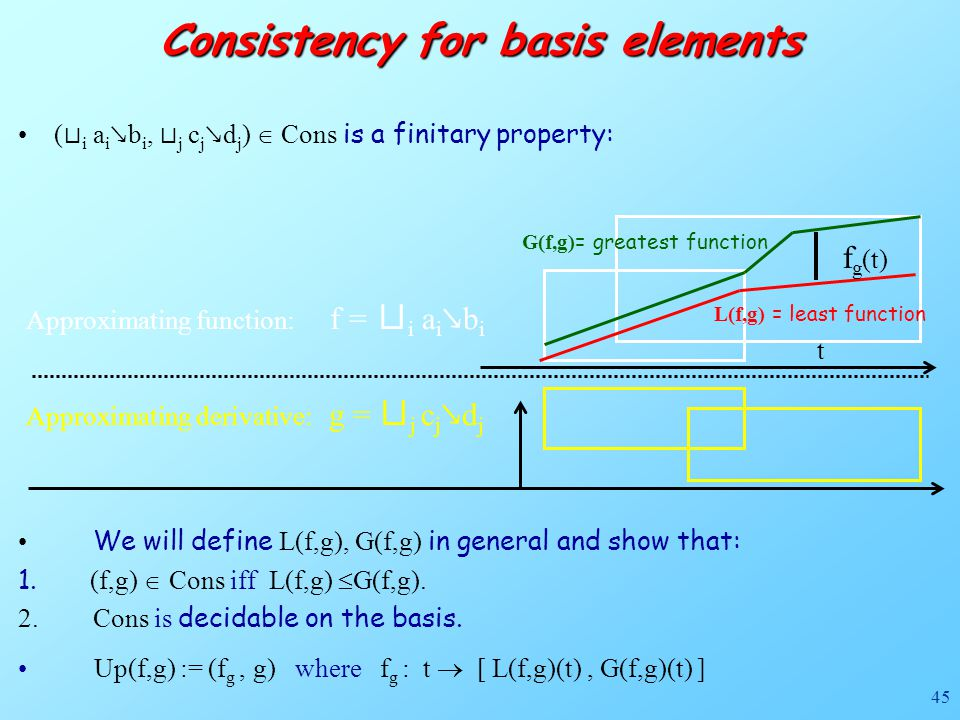 45 Approximating function: f = ⊔ i a i ↘ b i ( ⊔ i a i ↘ b i, ⊔ j c j ↘ d j )  Cons is a finitary property: Consistency for basis elements L(f,g) = l