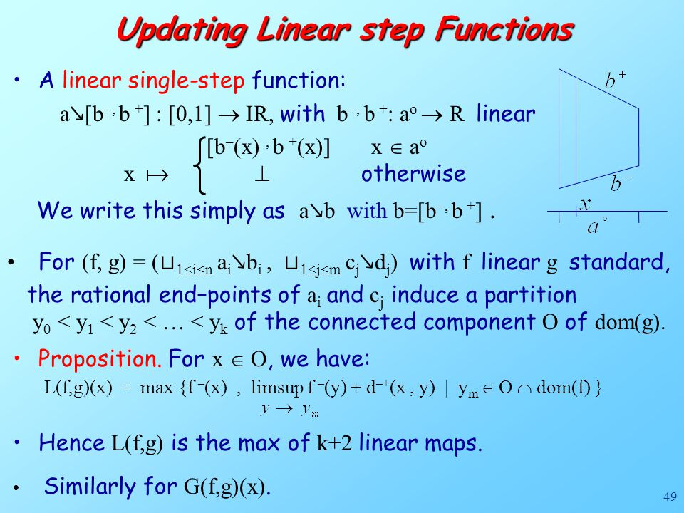 49 Updating Linear step Functions A linear single-step function: a ↘ [b –, b + ] : [0,1]  IR, with b –, b + : a o  R linear [b – (x), b + (x)] x  a