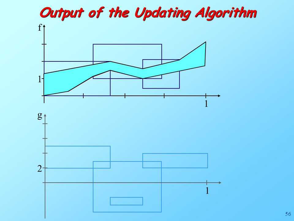 56 f 1 1 Output of the Updating Algorithm g 1 2