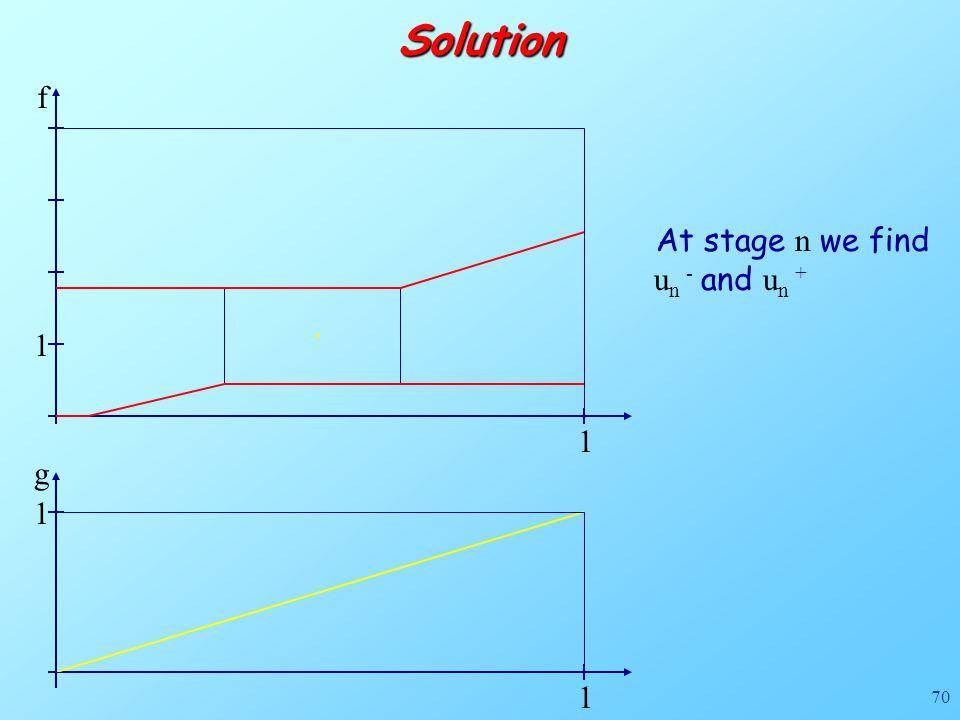 70Solution 1 f g 1 1 1 At stage n we find u n - and u n +.
