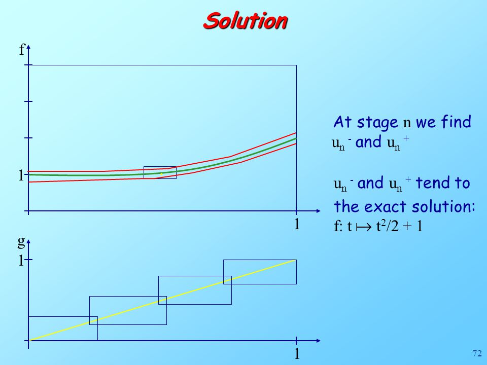 72Solution 1 f g 1 1 1 u n - and u n + tend to the exact solution: f: t  t 2 /2 + 1. At stage n we find u n - and u n +