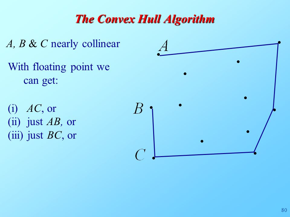 80 A, B & C nearly collinear The Convex Hull Algorithm With floating point we can get: (i) AC, or (ii) just AB, or (iii) just BC, or