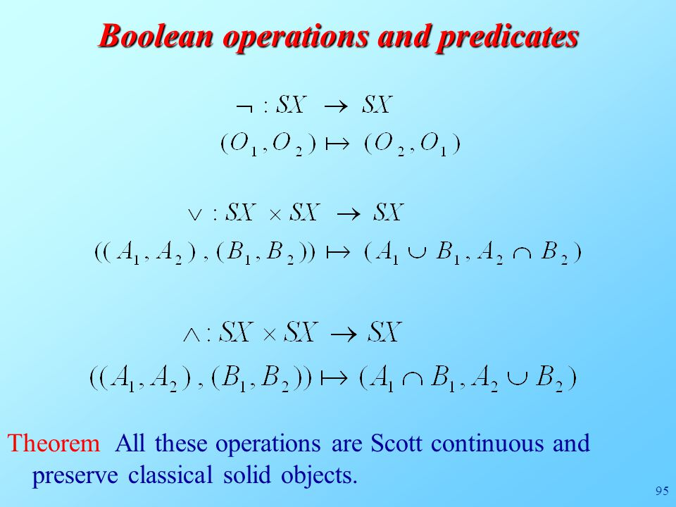 95 Boolean operations and predicates Theorem All these operations are Scott continuous and preserve classical solid objects.