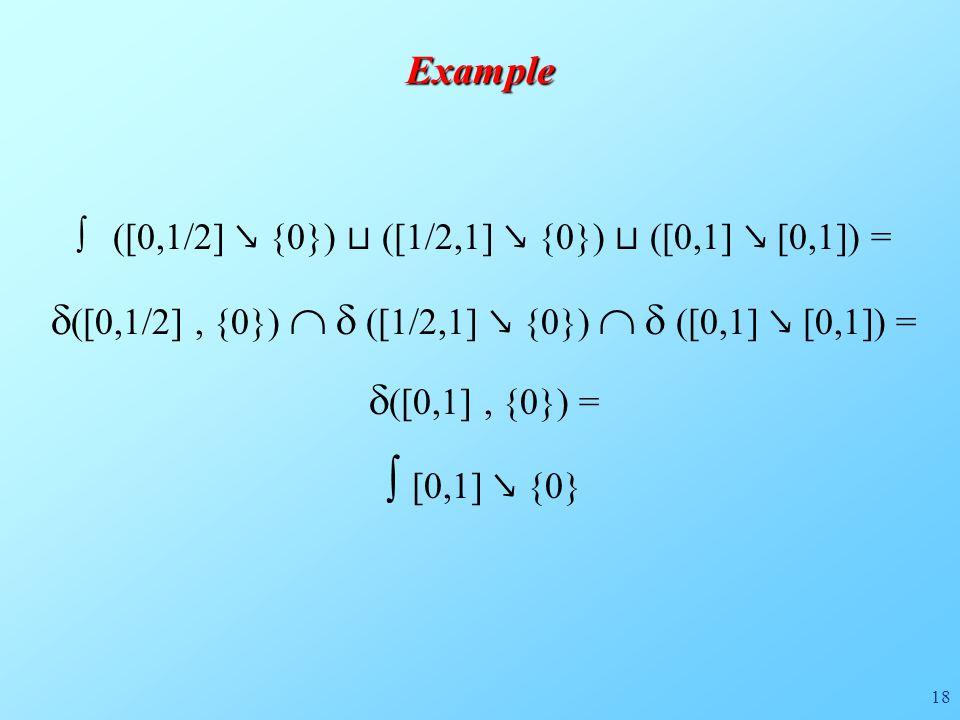 18Example  ([0,1/2] ↘ {0}) ⊔ ([1/2,1] ↘ {0}) ⊔ ([0,1] ↘ [0,1]) =  ([0,1/2], {0})   ([1/2,1] ↘ {0})   ([0,1] ↘ [0,1]) =  ([0,1], {0}) =  [0,1] ↘ {0}