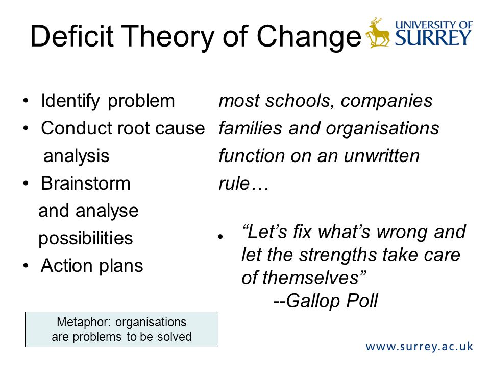 Deficit Theory of Change Identify problemmost schools, companies Conduct root causefamilies and organisations analysisfunction on an unwritten Brainstormrule… and analyse possibilities Action plans Let's fix what's wrong and let the strengths take care of themselves --Gallop Poll Metaphor: organisations are problems to be solved