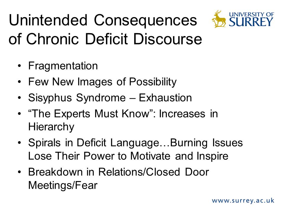 Unintended Consequences of Chronic Deficit Discourse Fragmentation Few New Images of Possibility Sisyphus Syndrome – Exhaustion The Experts Must Know : Increases in Hierarchy Spirals in Deficit Language…Burning Issues Lose Their Power to Motivate and Inspire Breakdown in Relations/Closed Door Meetings/Fear