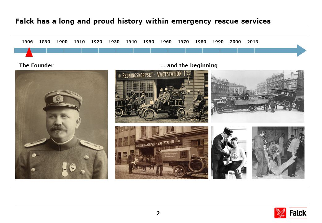 2 Falck has a long and proud history within emergency rescue services 19061890190019101920193019401950196019701980199020002013 The Founder… and the beginning