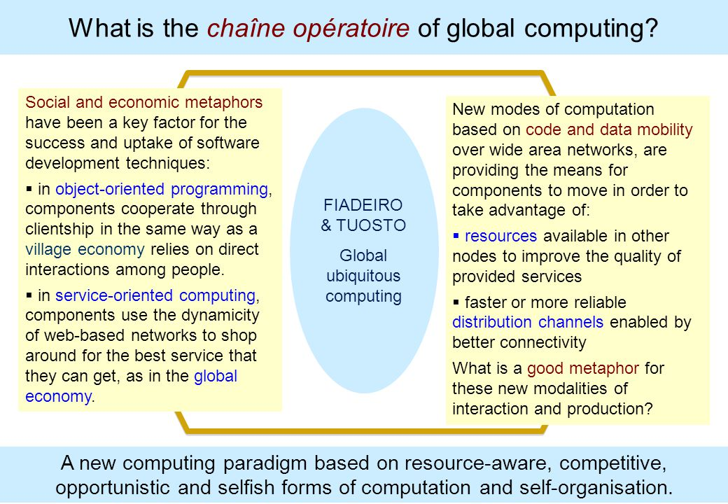 FIADEIRO & TUOSTO Global ubiquitous computing Social and economic metaphors have been a key factor for the success and uptake of software development