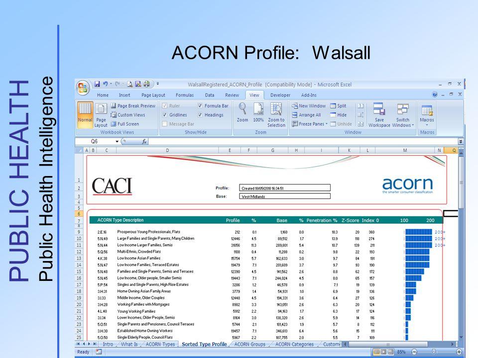 PUBLIC HEALTH Public Health Intelligence ACORN Profile: Walsall