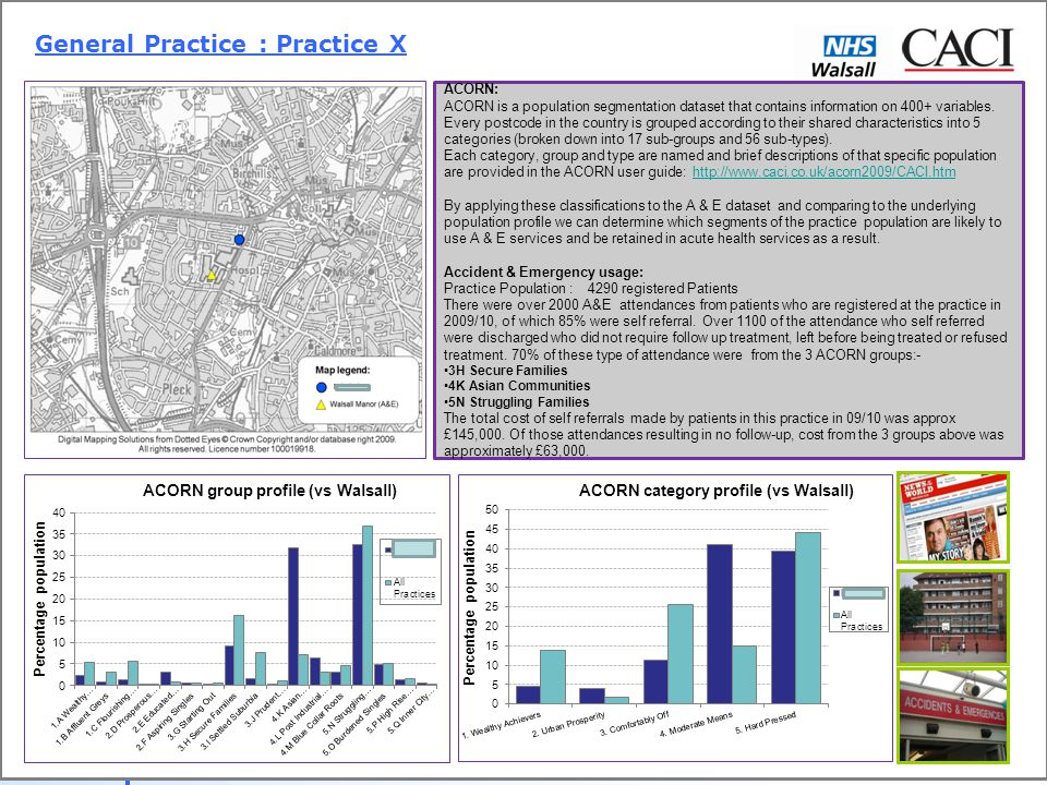 PUBLIC HEALTH Public Health Intelligence General Practice : Practice X ACORN: ACORN is a population segmentation dataset that contains information on 400+ variables.