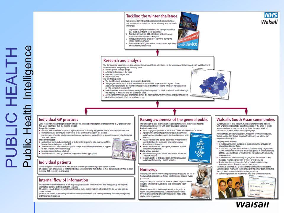 PUBLIC HEALTH Public Health Intelligence