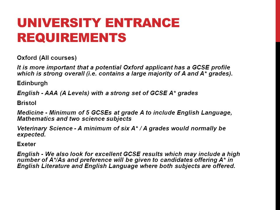 UNIVERSITY ENTRANCE REQUIREMENTS Bath – Architecture Typical Offer: A*AA GCSE or equivalent: An A grade in Mathematics if not offered at AS or A2 level.
