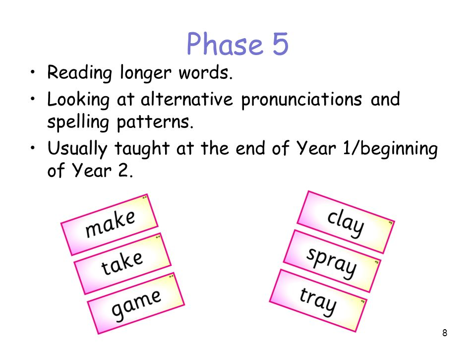 Phase 6 Applying phonic skills and knowledge to recognise and spell an increasing number of complex words.