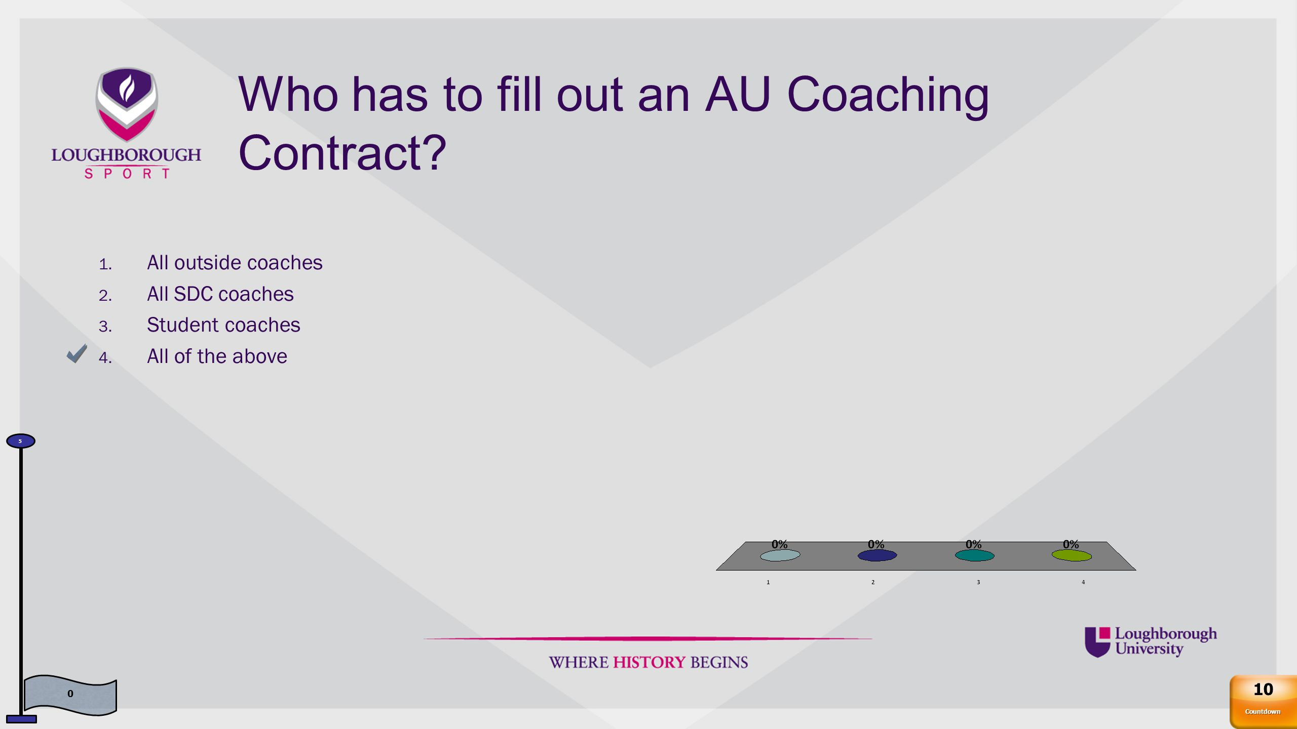 Who has to fill out an AU Coaching Contract