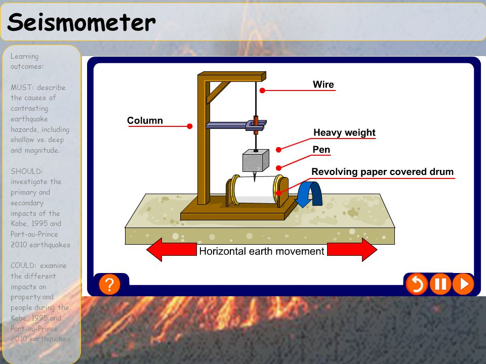 Seismometer Learning outcomes: MUST: describe the causes of contrasting earthquake hazards, including shallow vs. deep and magnitude. SHOULD: investig