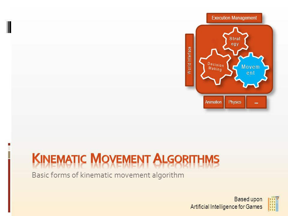 Basic forms of kinematic movement algorithm Execution Management World Interface Movem ent Strat egy Decision Making AnimationPhysics Based upon Artif