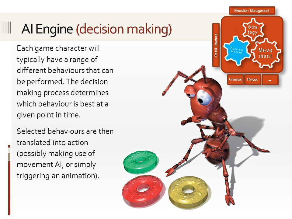 Each game character will typically have a range of different behaviours that can be performed.