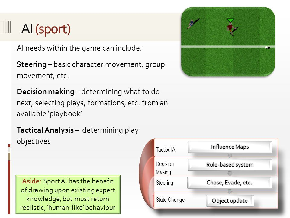 AI needs within the game can include: Steering – basic character movement, group movement, etc.