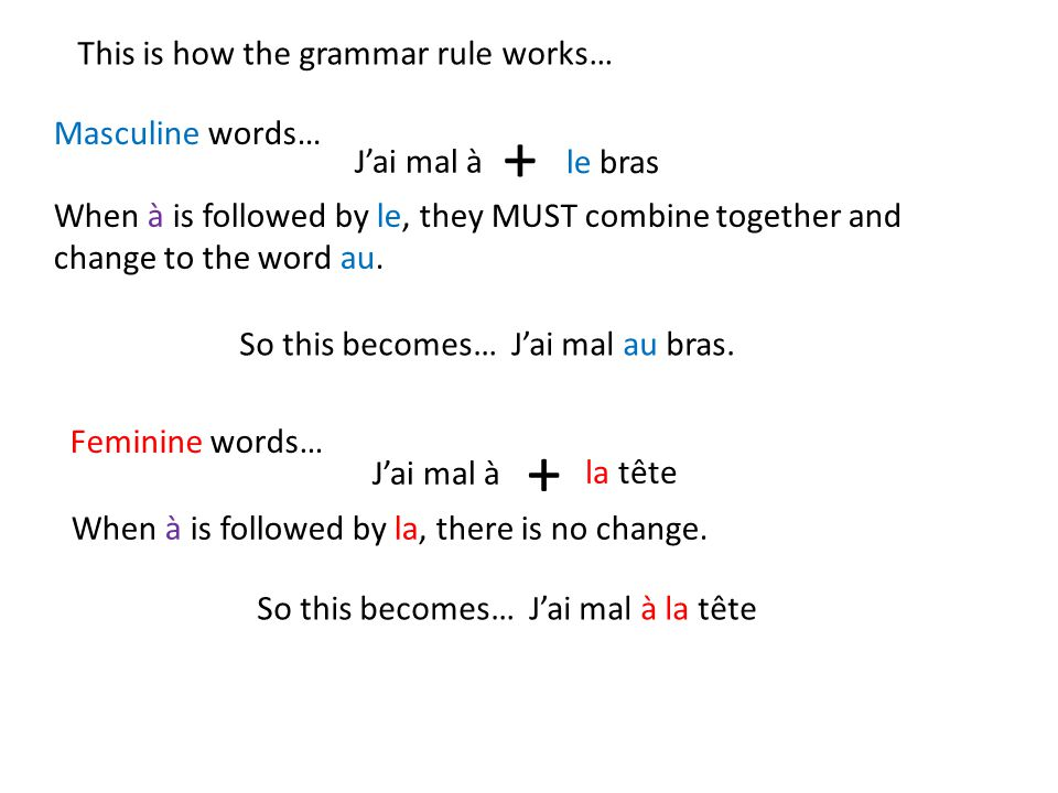This is how the grammar rule works… Masculine words… J'ai mal à + le bras When à is followed by le, they MUST combine together and change to the word au.