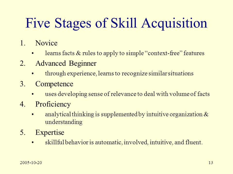 2005-10-2013 Five Stages of Skill Acquisition 1.Novice learns facts & rules to apply to simple context-free features 2.Advanced Beginner through experience, learns to recognize similar situations 3.Competence uses developing sense of relevance to deal with volume of facts 4.Proficiency analytical thinking is supplemented by intuitive organization & understanding 5.Expertise skillful behavior is automatic, involved, intuitive, and fluent.
