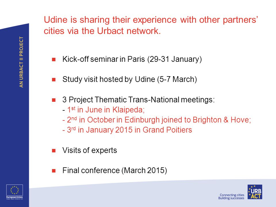 Udine is sharing their experience with other partners' cities via the Urbact network.