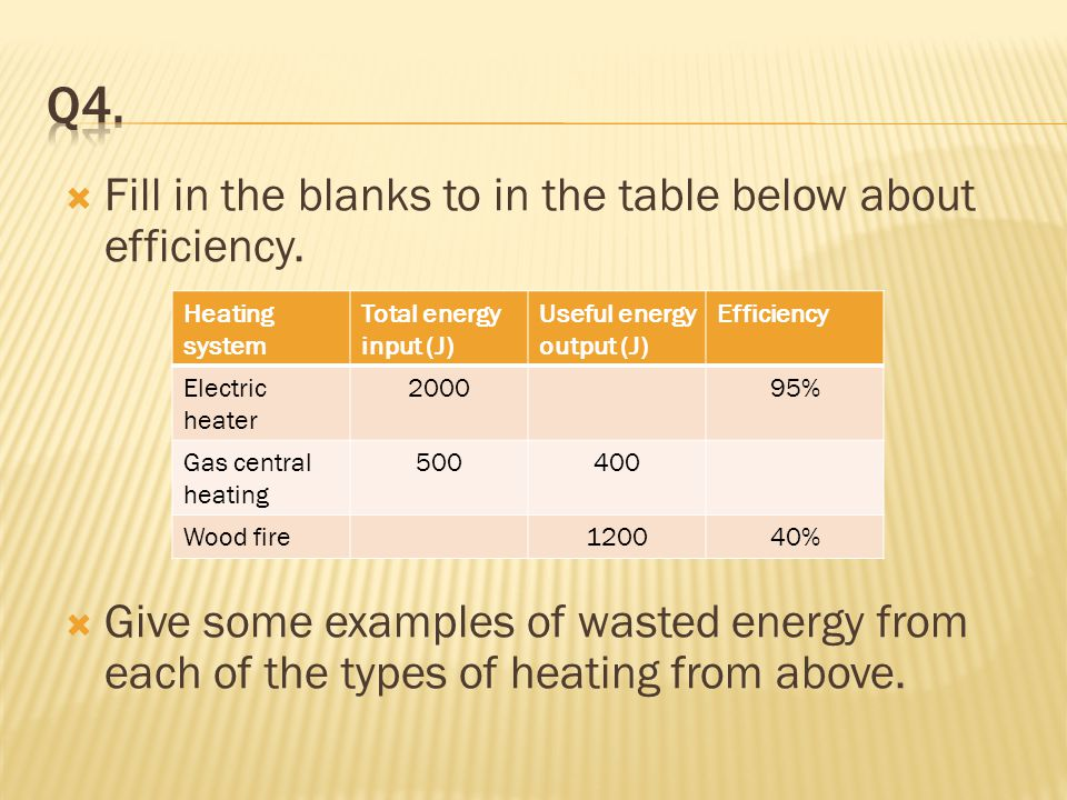  Fill in the blanks to in the table below about efficiency.