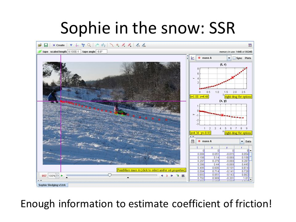 Sophie in the snow: SSR Enough information to estimate coefficient of friction!