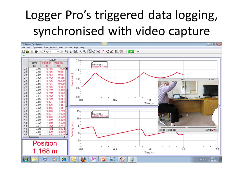 Logger Pro's triggered data logging, synchronised with video capture