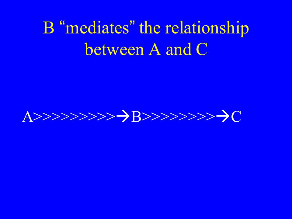B mediates the relationship between A and C A>>>>>>>>>  B>>>>>>>>  C