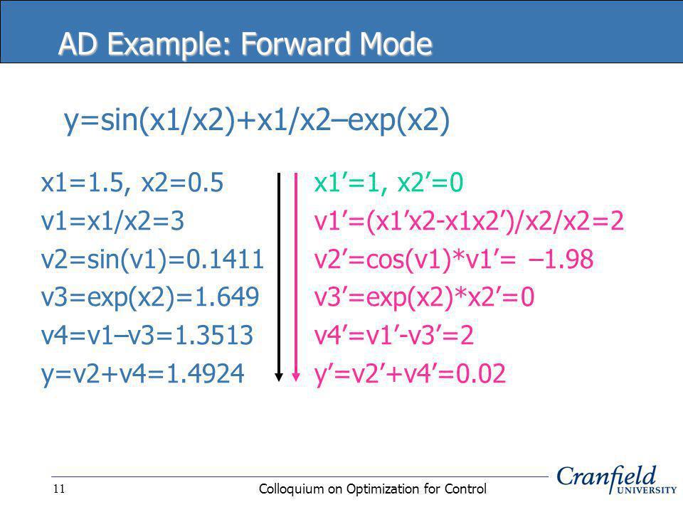 Colloquium on Optimization for Control11 AD Example: Forward Mode x1'=1, x2'=0 v1'=(x1'x2-x1x2')/x2/x2=2 v2'=cos(v1)*v1'= –1.98 v3'=exp(x2)*x2'=0 v4'=v1'-v3'=2 y'=v2'+v4'=0.02 x1=1.5, x2=0.5 v1=x1/x2=3 v2=sin(v1)=0.1411 v3=exp(x2)=1.649 v4=v1–v3=1.3513 y=v2+v4=1.4924 y=sin(x1/x2)+x1/x2–exp(x2)