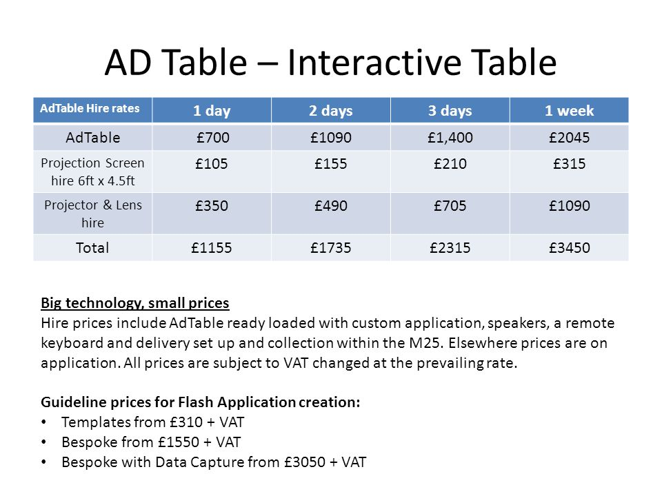 AdTable Hire rates 1 day2 days3 days1 week AdTable £700£1090£1,400£2045 Projection Screen hire 6ft x 4.5ft £105£155£210£315 Projector & Lens hire £350