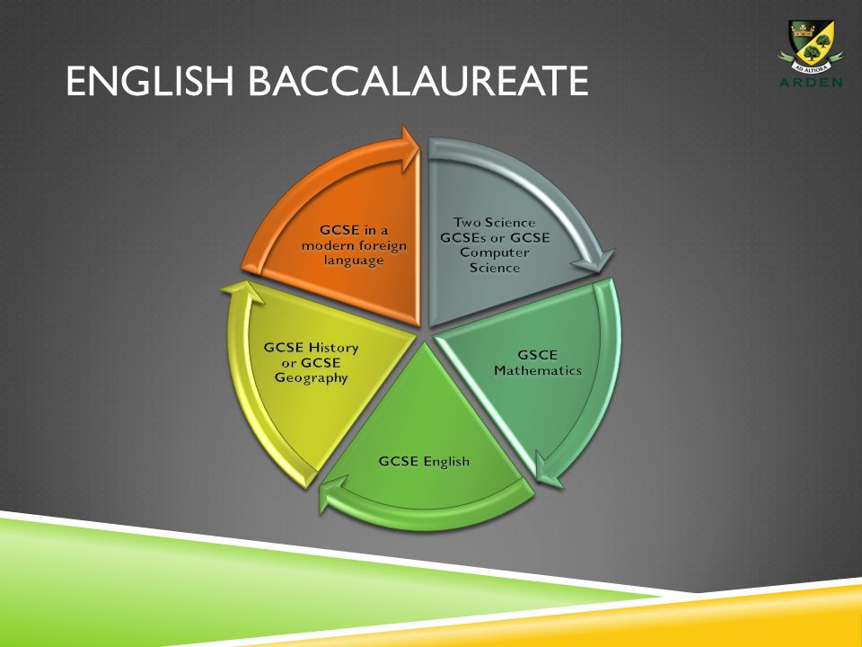 ENGLISH BACCALAUREATE