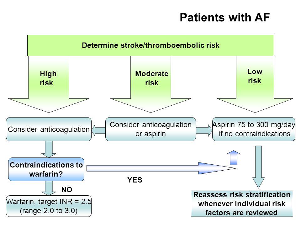 Determine stroke/thromboembolic risk High risk Moderate risk Low risk Consider anticoagulation or aspirin Aspirin 75 to 300 mg/day if no contraindicat
