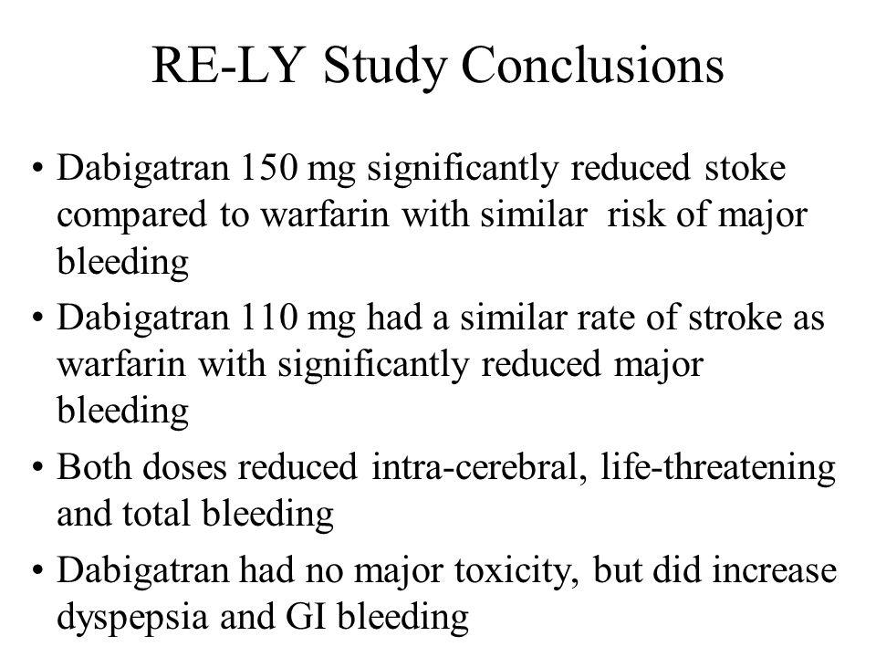 RE-LY Study Conclusions Dabigatran 150 mg significantly reduced stoke compared to warfarin with similar risk of major bleeding Dabigatran 110 mg had a
