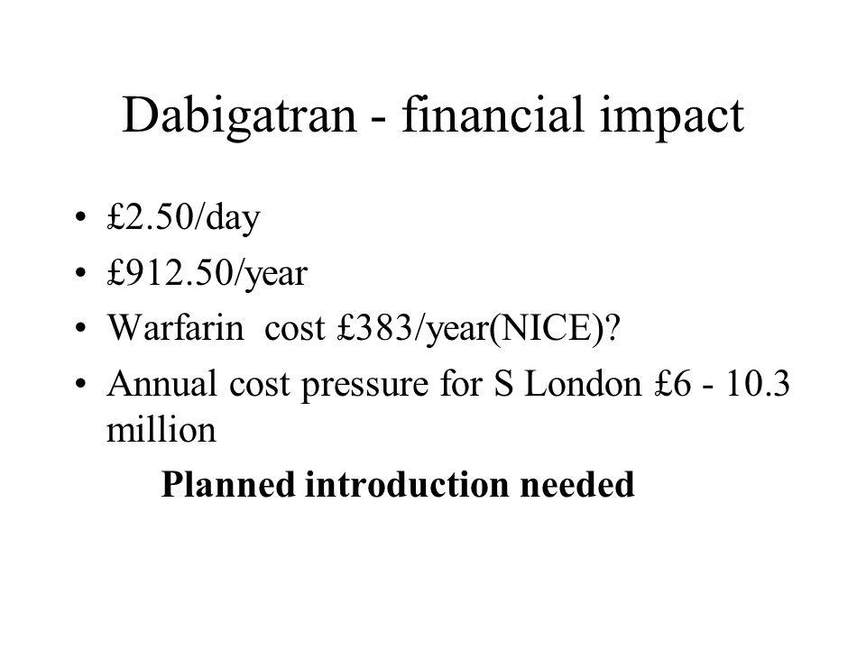 Dabigatran - financial impact £2.50/day £912.50/year Warfarin cost £383/year(NICE)? Annual cost pressure for S London £6 - 10.3 million Planned introd