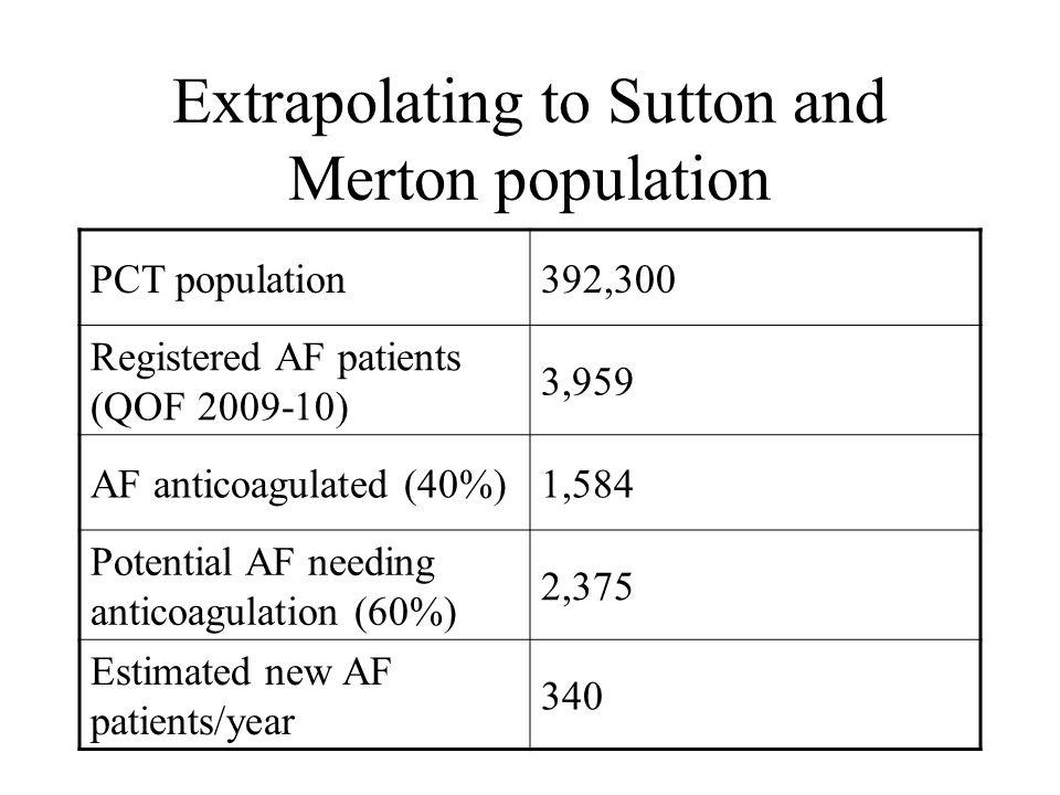 Extrapolating to Sutton and Merton population PCT population392,300 Registered AF patients (QOF 2009-10) 3,959 AF anticoagulated (40%)1,584 Potential AF needing anticoagulation (60%) 2,375 Estimated new AF patients/year 340