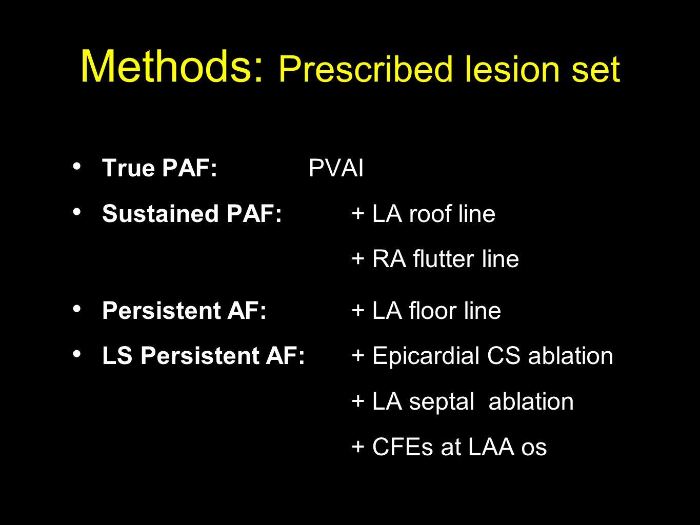 Methods: Prescribed lesion set True PAF: PVAI Sustained PAF: + LA roof line + RA flutter line Persistent AF: + LA floor line LS Persistent AF: + Epica