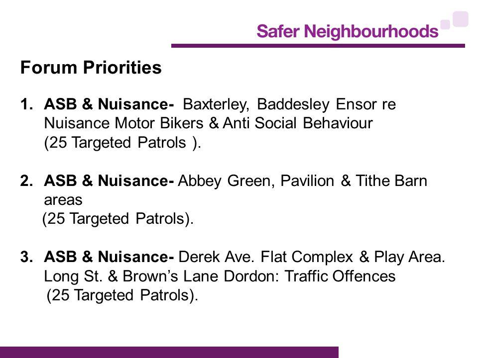 ASB- Baxterley, Baddesley Ensor re Nuisance Motor Bikers & Anti Social Behaviour (25 visits = 100% agreed Policing activity ) 30+ TARGETED PATROLS CONDUCTED.