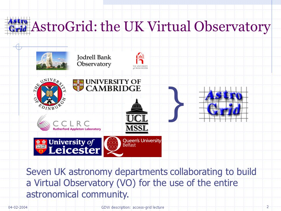13 04-02-2004GDW description: access-grid lecture GDW people Kona Andrews (Cambridge) Elizabeth Auden (MSSL) Martin Hill (Edinburgh) Tony Linde (Leicester) Clive Page (Leicester) Guy Rixon (Cambridge) Noel Winstanley (Jodrell Bank)