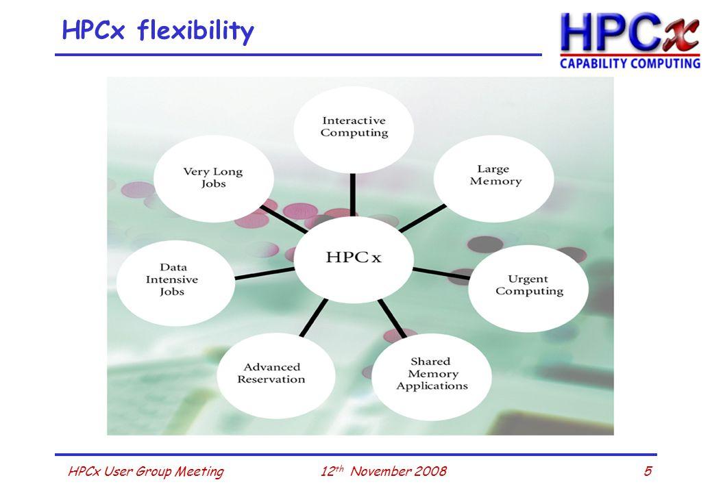 512 th November 2008HPCx User Group Meeting HPCx flexibility