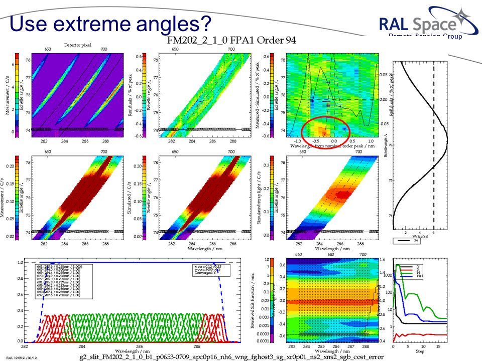 Remote Sensing Group Use extreme angles © 2010 RalSpace