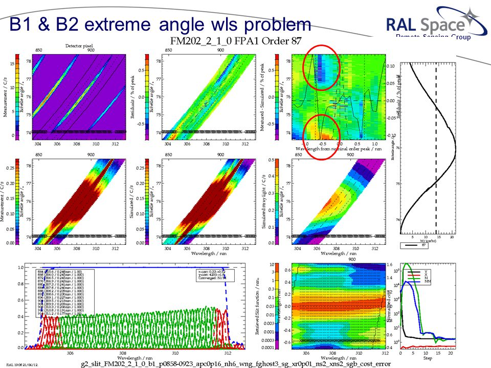 Remote Sensing Group B1 & B2 extreme angle wls problem © 2010 RalSpace