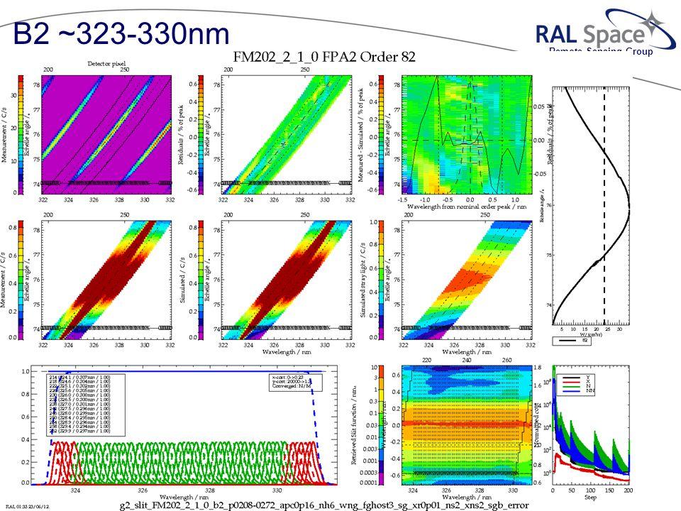 Remote Sensing Group B2 ~323-330nm © 2010 RalSpace