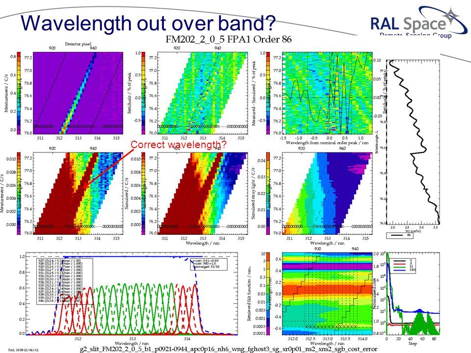 Remote Sensing Group Banding? & bad data? © 2010 RalSpace