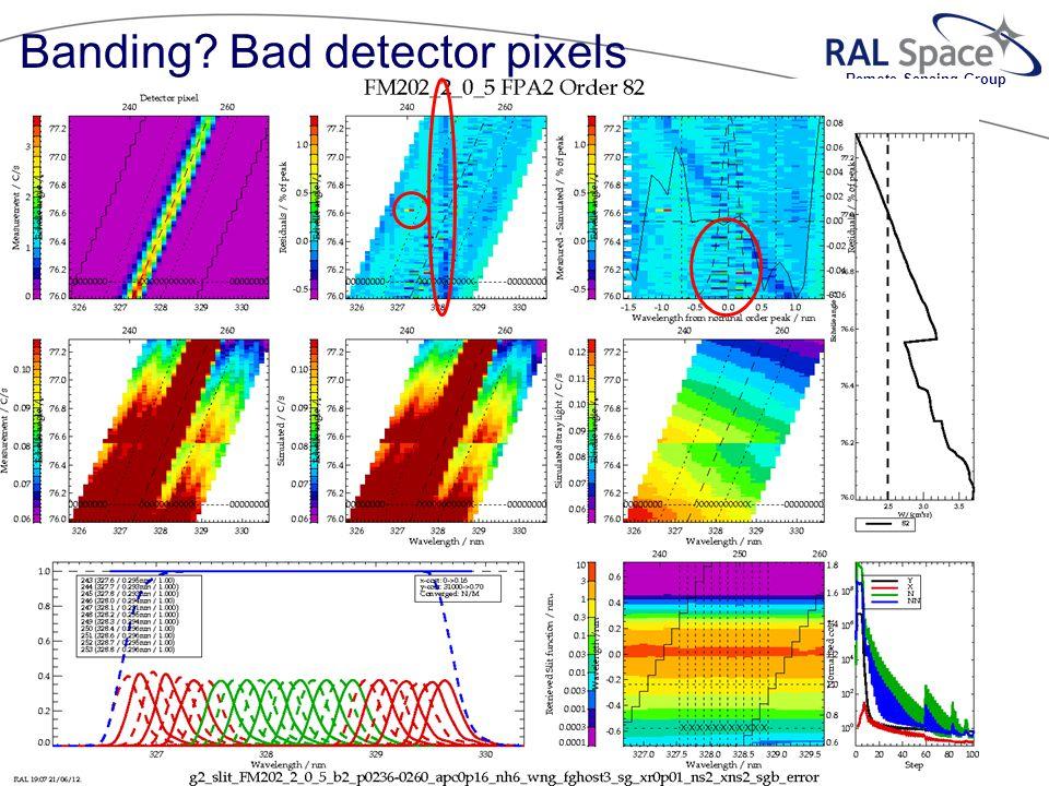Remote Sensing Group Banding? Bad detector pixels © 2010 RalSpace