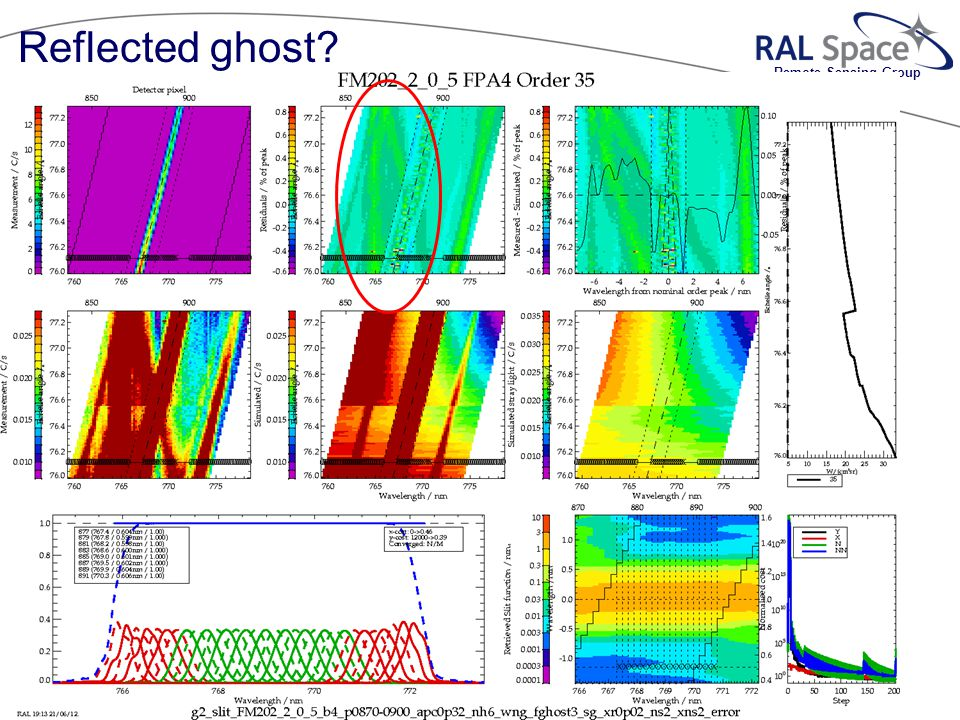 Remote Sensing Group Reflected ghost © 2010 RalSpace